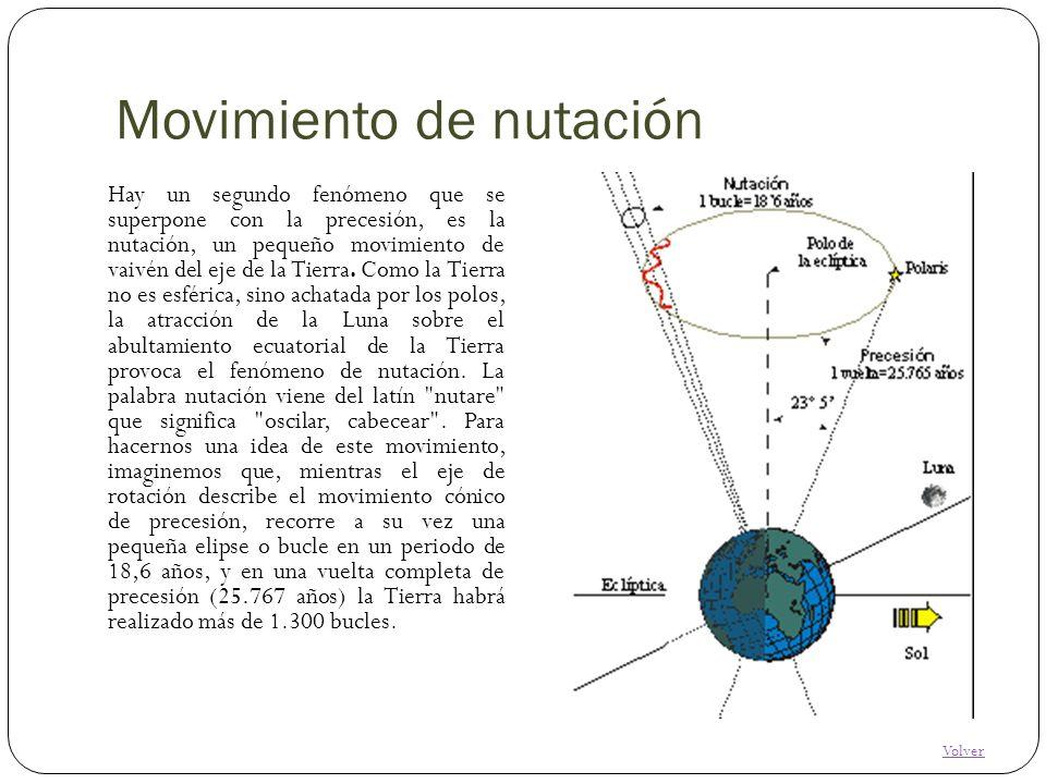 Movimiento de nutación Hay un segundo fenómeno que se superpone con la precesión, es la nutación, un pequeño movimiento de vaivén del eje de la Tierra