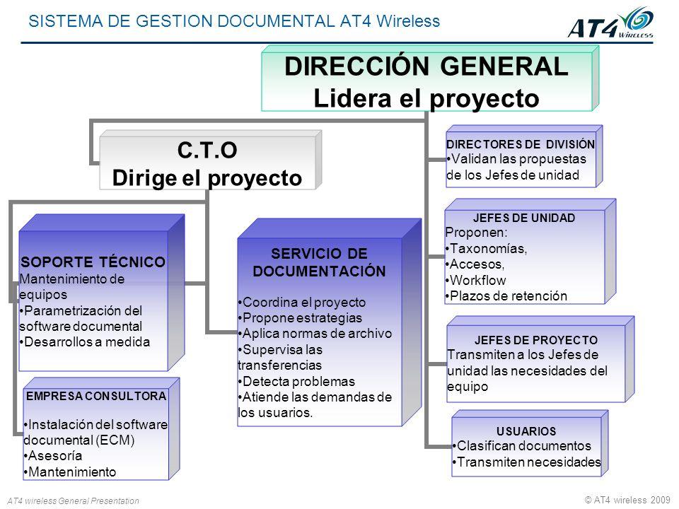 AT4 wireless General Presentation © AT4 wireless 2009 SISTEMA DE GESTION DOCUMENTAL AT4 Wireless DIRECCIÓN GENERAL Lidera el proyecto DIRECTORES DE DI