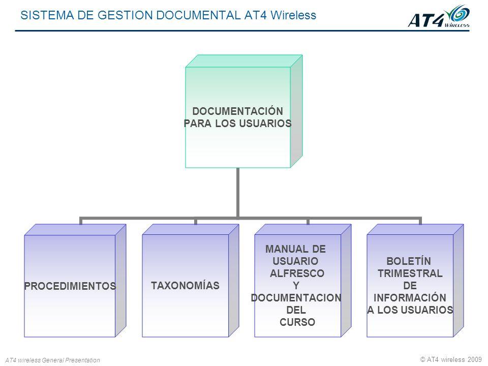 AT4 wireless General Presentation © AT4 wireless 2009 SISTEMA DE GESTION DOCUMENTAL AT4 Wireless DOCUMENTACIÓN PARA LOS USUARIOS PROCEDIMIENTOSTAXONOM