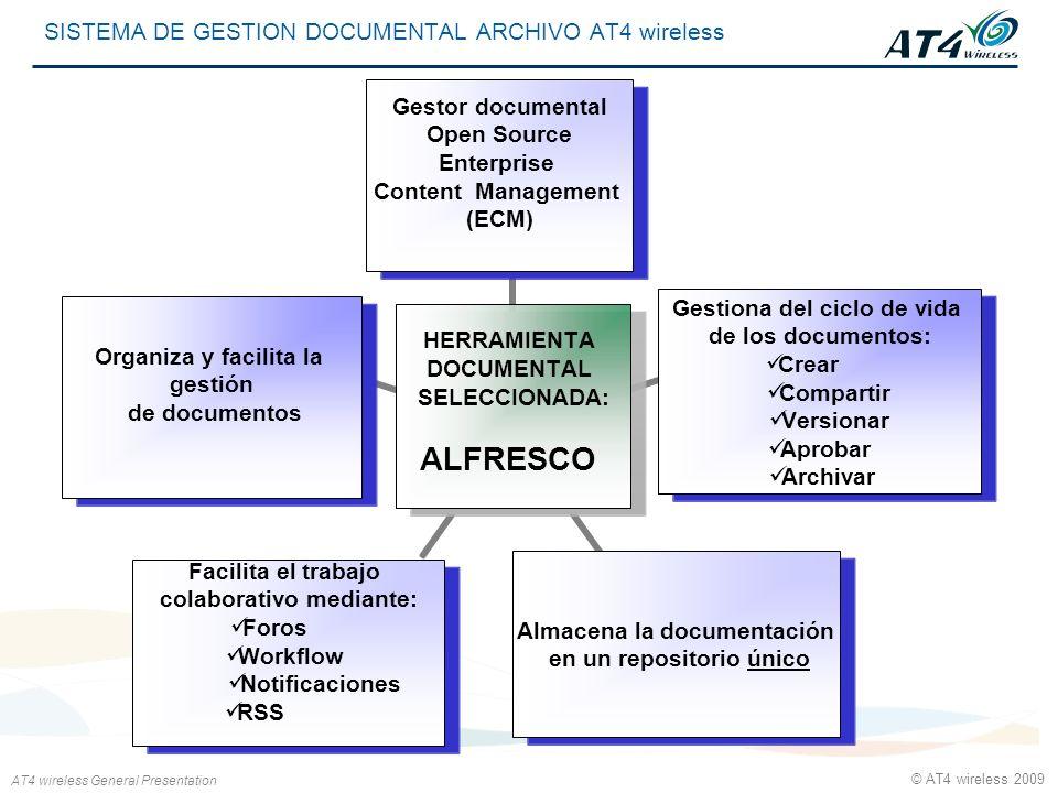AT4 wireless General Presentation © AT4 wireless 2009 SISTEMA DE GESTION DOCUMENTAL ARCHIVO AT4 wireless HERRAMIENTA DOCUMENTAL SELECCIONADA: ALFRESCO