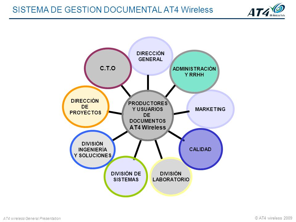 AT4 wireless General Presentation © AT4 wireless 2009 SISTEMA DE GESTION DOCUMENTAL AT4 Wireless PRODUCTORES Y USUARIOS DE DOCUMENTOS AT4 Wireless DIV