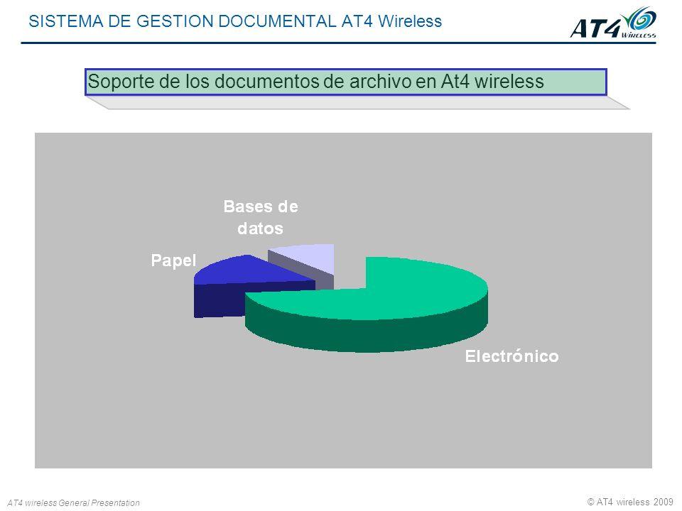 AT4 wireless General Presentation © AT4 wireless 2009 SISTEMA DE GESTION DOCUMENTAL AT4 Wireless Soporte de los documentos de archivo en At4 wireless