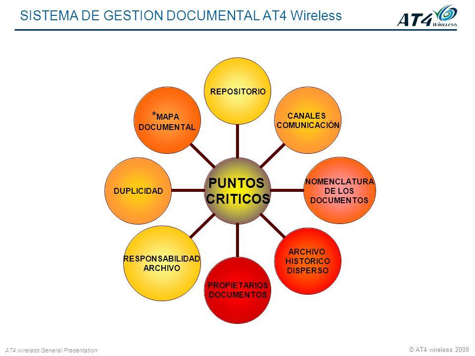 AT4 wireless General Presentation © AT4 wireless 2009 SISTEMA DE GESTION DOCUMENTAL AT4 Wireless PUNTOS CRITICOS REPOSITORIO CANALES COMUNICACIÓN NOME