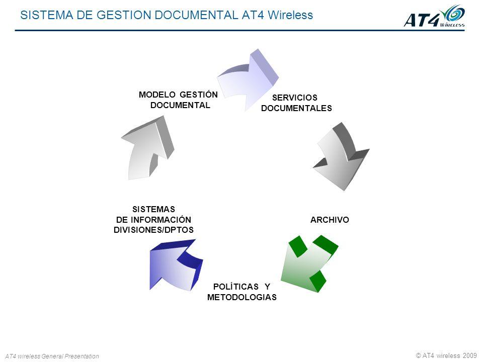 AT4 wireless General Presentation © AT4 wireless 2009 SISTEMA DE GESTION DOCUMENTAL AT4 Wireless SERVICIOS DOCUMENTALES ARCHIVO POLÍTICAS Y METODOLOGI