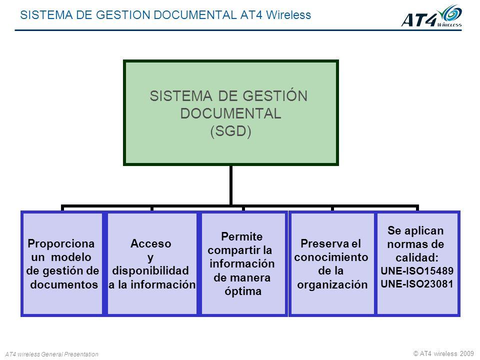 AT4 wireless General Presentation © AT4 wireless 2009 SISTEMA DE GESTION DOCUMENTAL AT4 Wireless SISTEMA DE GESTIÓN DOCUMENTAL (SGD) Proporciona un mo