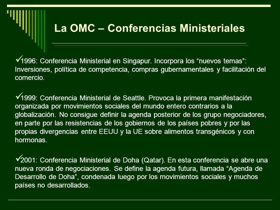 La OMC – Conferencias Ministeriales 1996: Conferencia Ministerial en Singapur. Incorpora los nuevos temas: Inversiones, política de competencia, compr