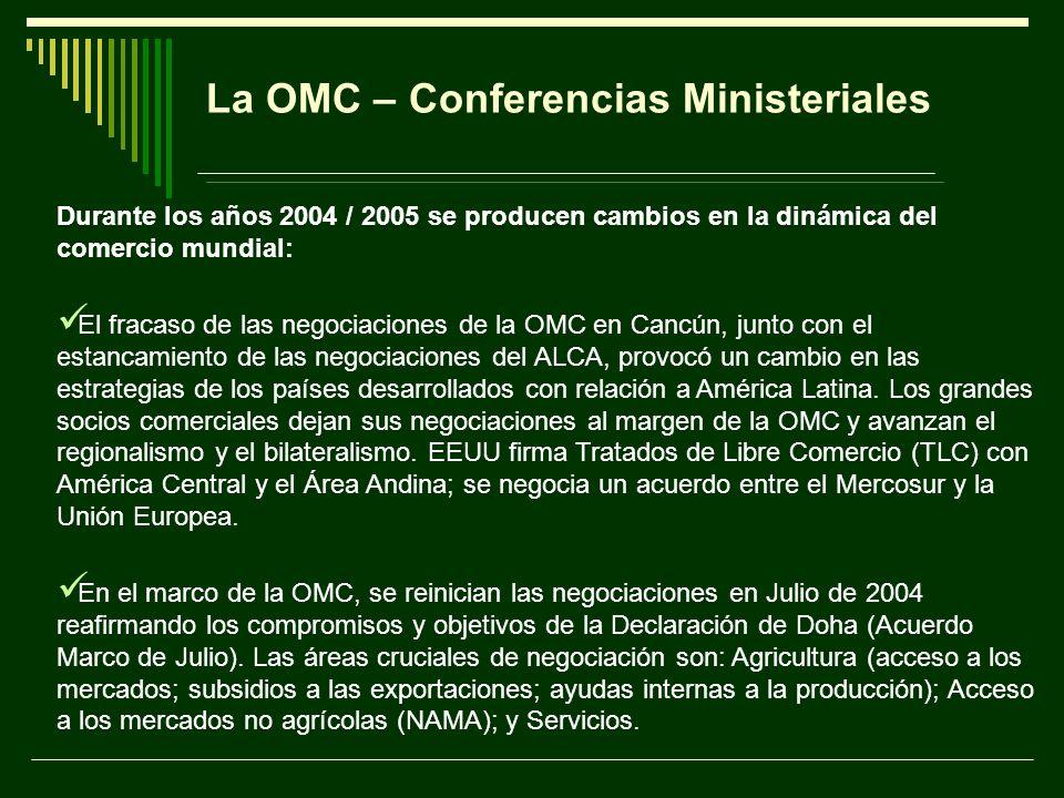 La OMC – Conferencias Ministeriales Durante los años 2004 / 2005 se producen cambios en la dinámica del comercio mundial: El fracaso de las negociacio