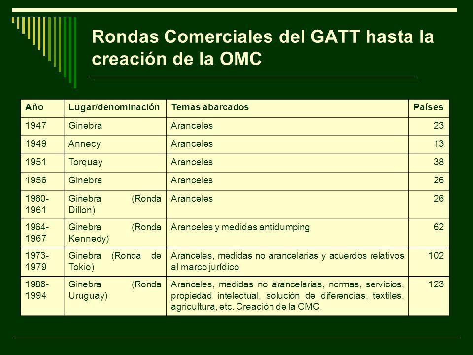 Rondas Comerciales del GATT hasta la creación de la OMC AñoLugar/denominaciónTemas abarcadosPaíses 1947GinebraAranceles23 1949AnnecyAranceles13 1951To