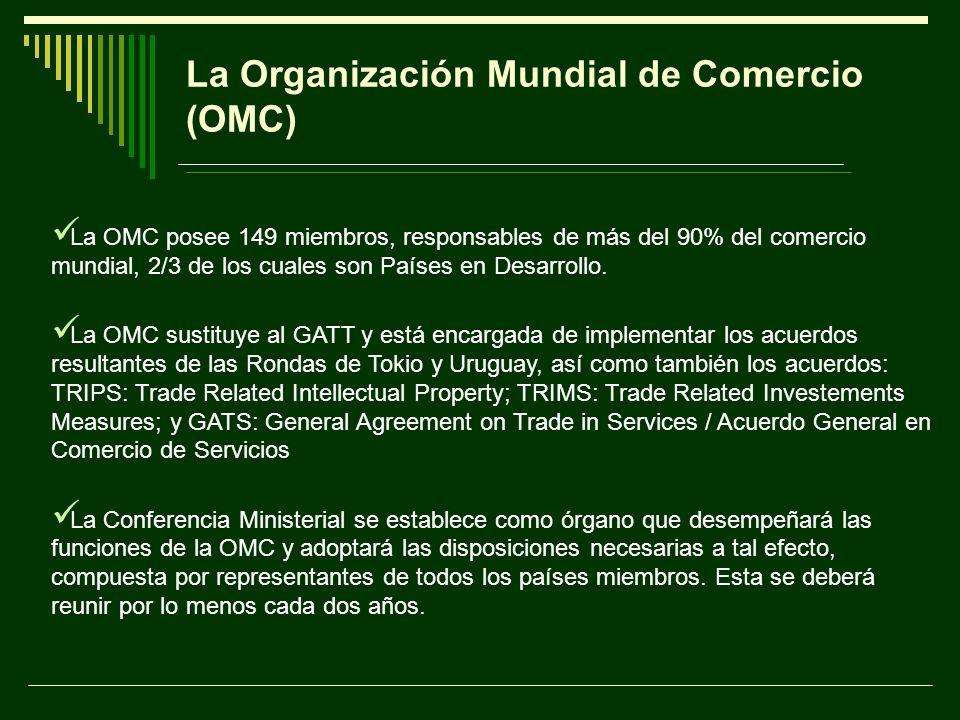 La Organización Mundial de Comercio (OMC) La OMC posee 149 miembros, responsables de más del 90% del comercio mundial, 2/3 de los cuales son Países en
