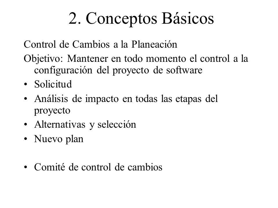 2. Conceptos Básicos Control de Cambios a la Planeación Objetivo: Mantener en todo momento el control a la configuración del proyecto de software Soli