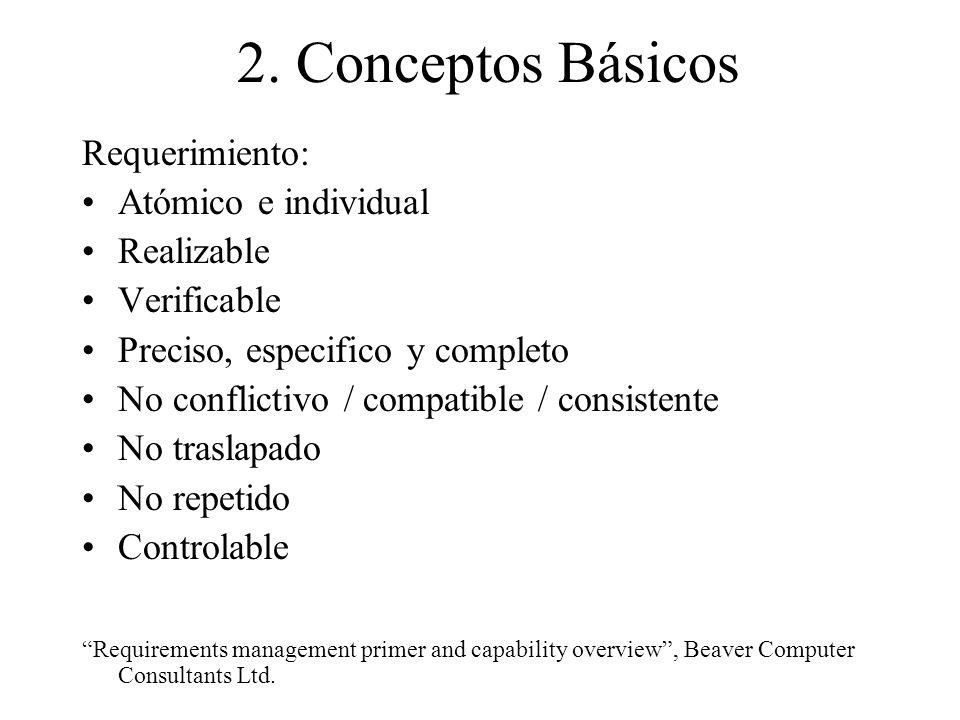 2. Conceptos Básicos Requerimiento: Atómico e individual Realizable Verificable Preciso, especifico y completo No conflictivo / compatible / consisten