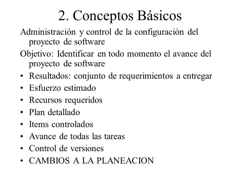 2. Conceptos Básicos Administración y control de la configuración del proyecto de software Objetivo: Identificar en todo momento el avance del proyect