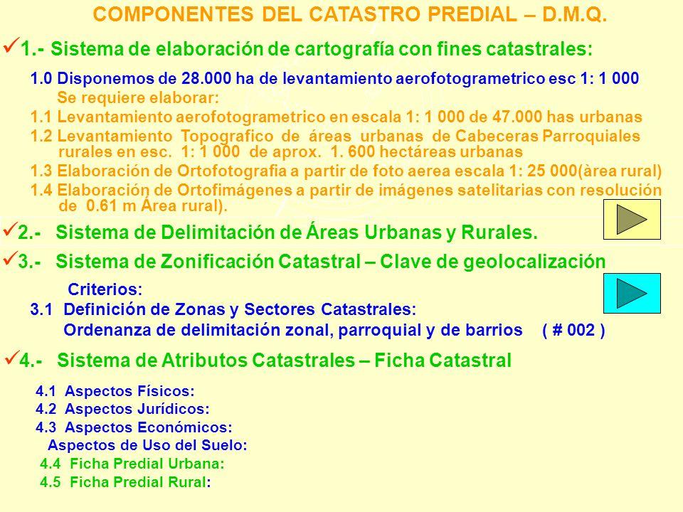 1.- Sistema de elaboración de cartografía con fines catastrales: 2.- Sistema de Delimitación de Áreas Urbanas y Rurales. 3.- Sistema de Zonificación C