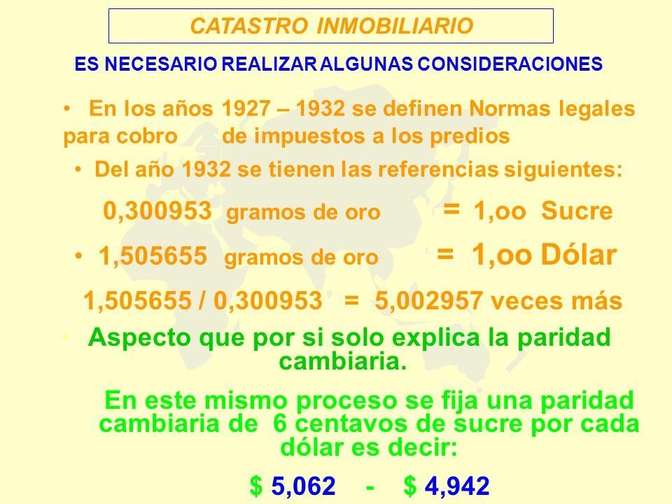Del año 1932 se tienen las referencias siguientes: 0,300953 gramos de oro = 1,oo Sucre ES NECESARIO REALIZAR ALGUNAS CONSIDERACIONES En los años 1927
