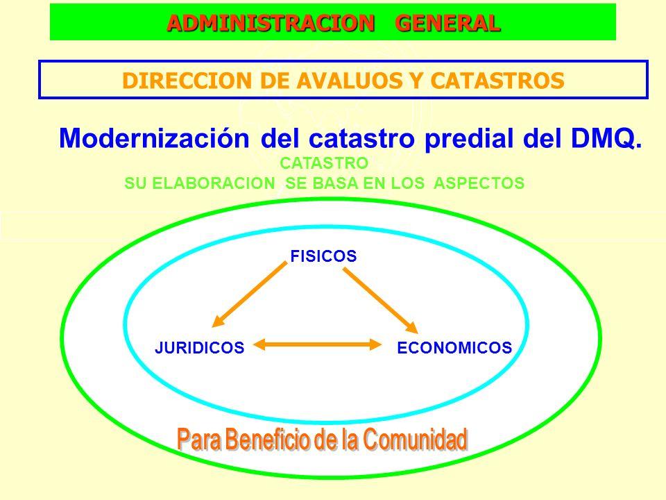 Modernización del catastro predial del DMQ. CATASTRO SU ELABORACION SE BASA EN LOS ASPECTOS FISICOS JURIDICOS ECONOMICOS ADMINISTRACION GENERAL DIRECC