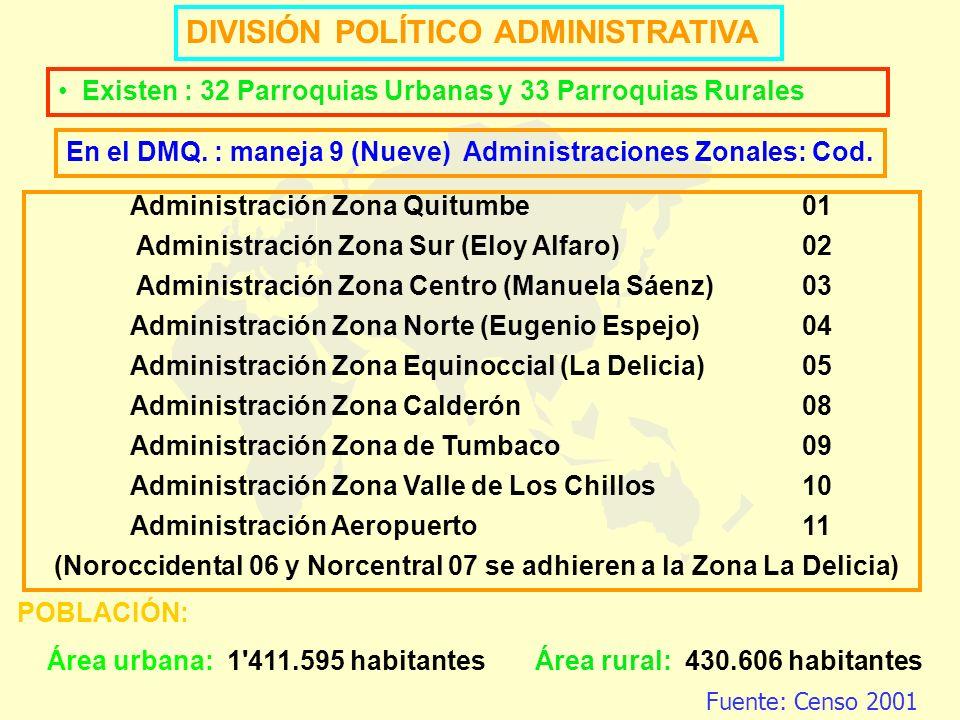 Administración Zona Quitumbe01 Administración Zona Sur (Eloy Alfaro)02 Administración Zona Centro (Manuela Sáenz)03 Administración Zona Norte (Eugenio