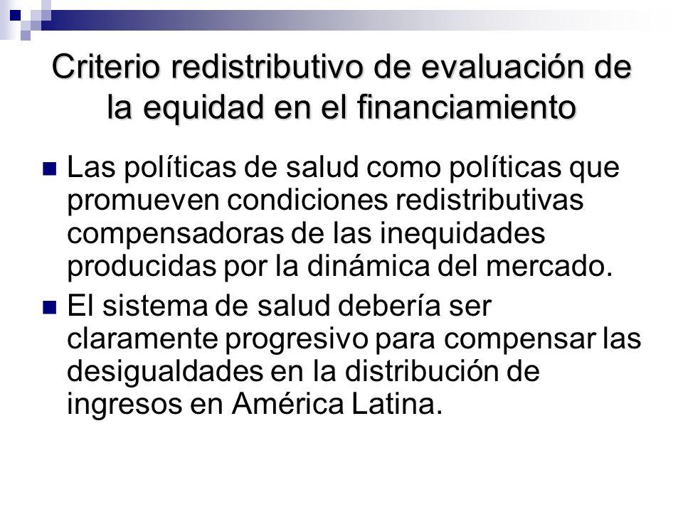 Criterio redistributivo de evaluación de la equidad en el financiamiento Las políticas de salud como políticas que promueven condiciones redistributiv