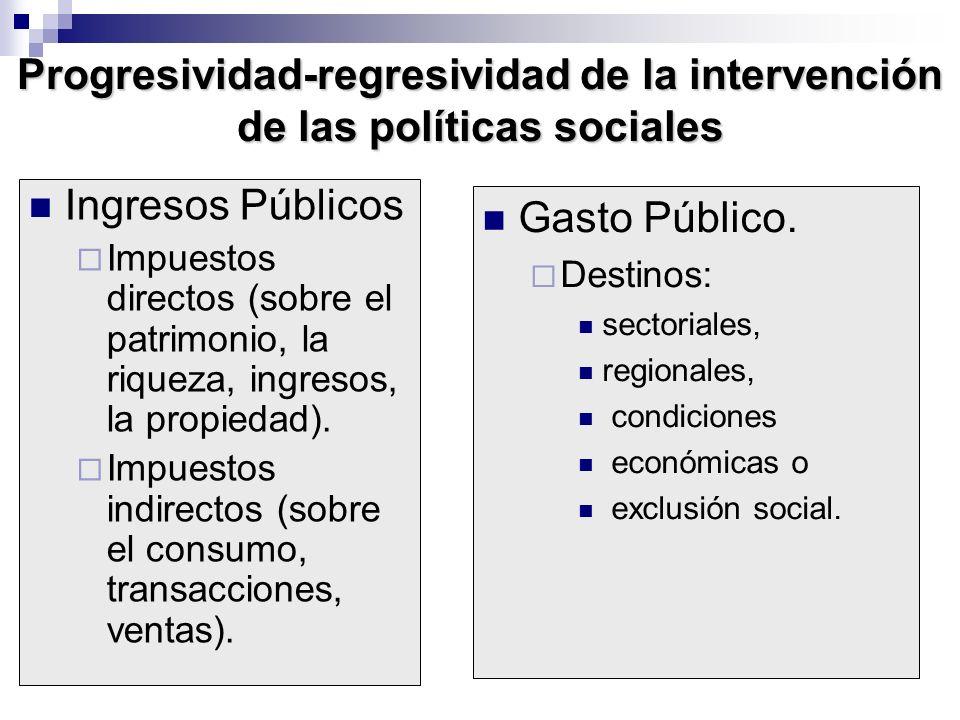 Progresividad-regresividad de la intervención de las políticas sociales Ingresos Públicos Impuestos directos (sobre el patrimonio, la riqueza, ingreso