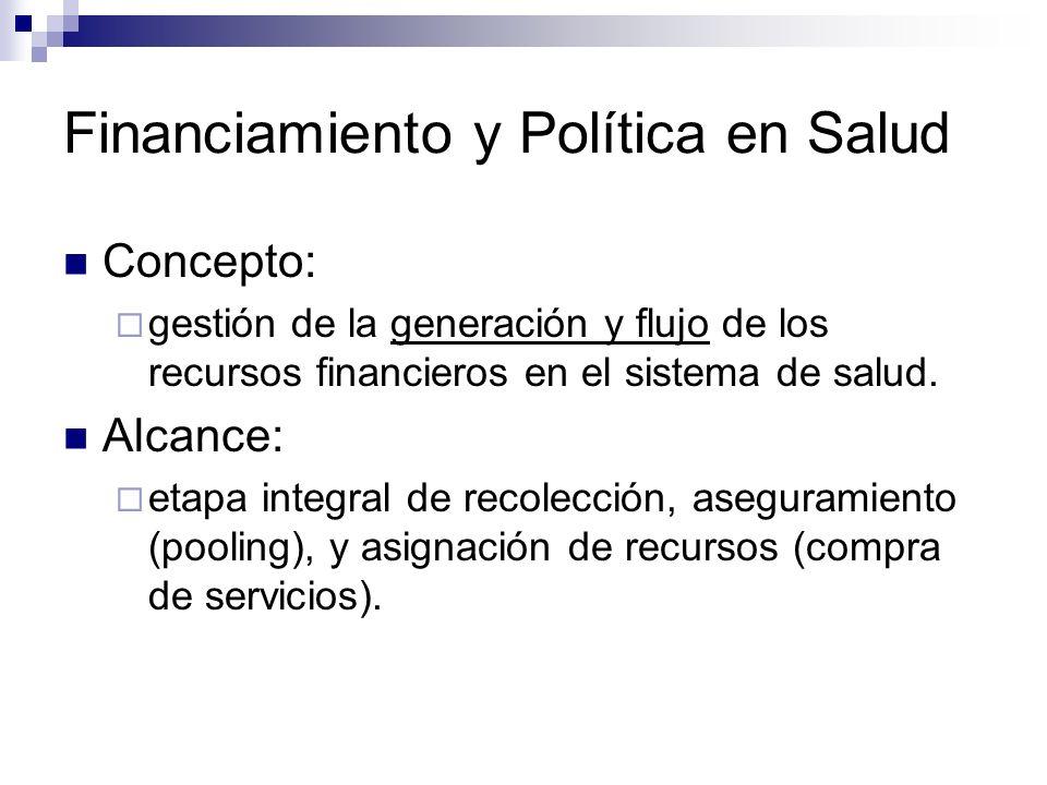 Financiamiento y Política en Salud Concepto: gestión de la generación y flujo de los recursos financieros en el sistema de salud. Alcance: etapa integ