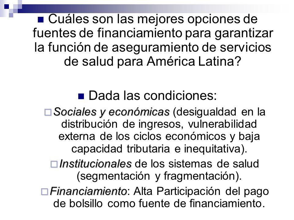 Cuáles son las mejores opciones de fuentes de financiamiento para garantizar la función de aseguramiento de servicios de salud para América Latina? Da