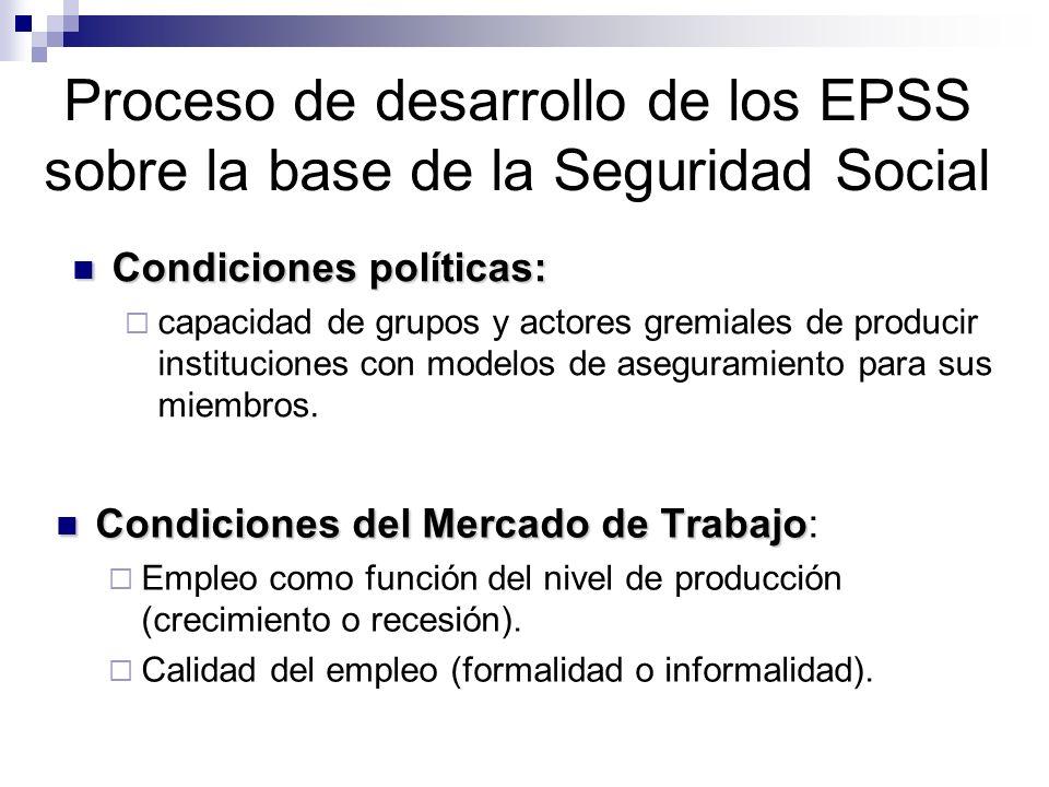 Proceso de desarrollo de los EPSS sobre la base de la Seguridad Social Condiciones del Mercado de Trabajo Condiciones del Mercado de Trabajo: Empleo c