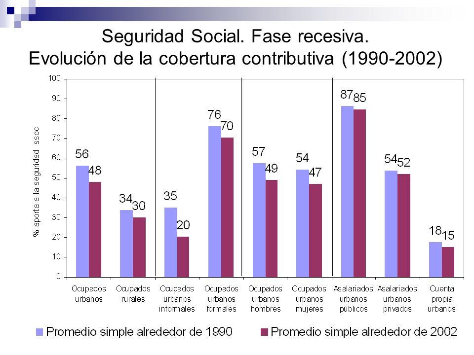 Seguridad Social. Fase recesiva. Evolución de la cobertura contributiva (1990-2002)