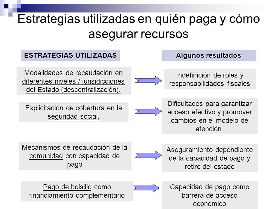 Estrategias utilizadas en quién paga y cómo asegurar recursos diferentes niveles / jurisidicciones del Estado (descentralización). Modalidades de reca