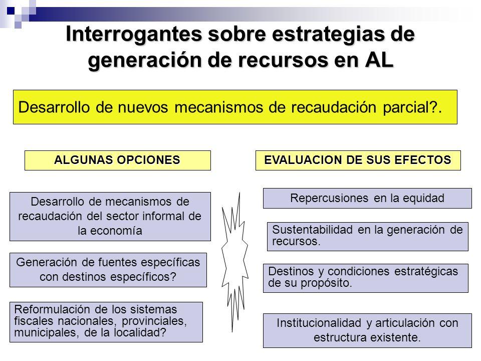 Interrogantes sobre estrategias de generación de recursos en AL Desarrollo de nuevos mecanismos de recaudación parcial?. Generación de fuentes específ