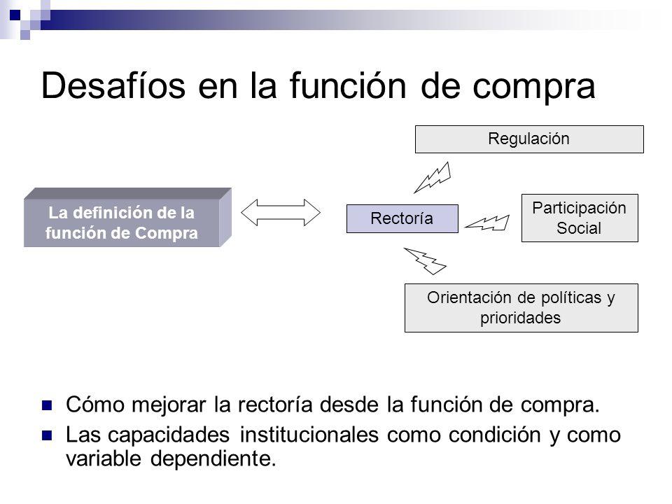 Desafíos en la función de compra Cómo mejorar la rectoría desde la función de compra. Las capacidades institucionales como condición y como variable d