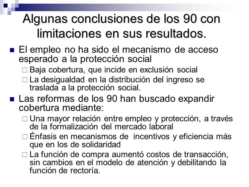 Algunas conclusiones de los 90 con limitaciones en sus resultados. El empleo no ha sido el mecanismo de acceso esperado a la protección social Baja co