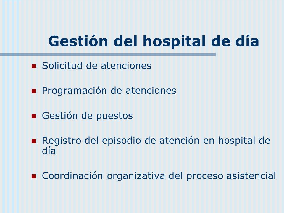 Gestión del hospital de día Solicitud de atenciones Programación de atenciones Gestión de puestos Registro del episodio de atención en hospital de día Coordinación organizativa del proceso asistencial