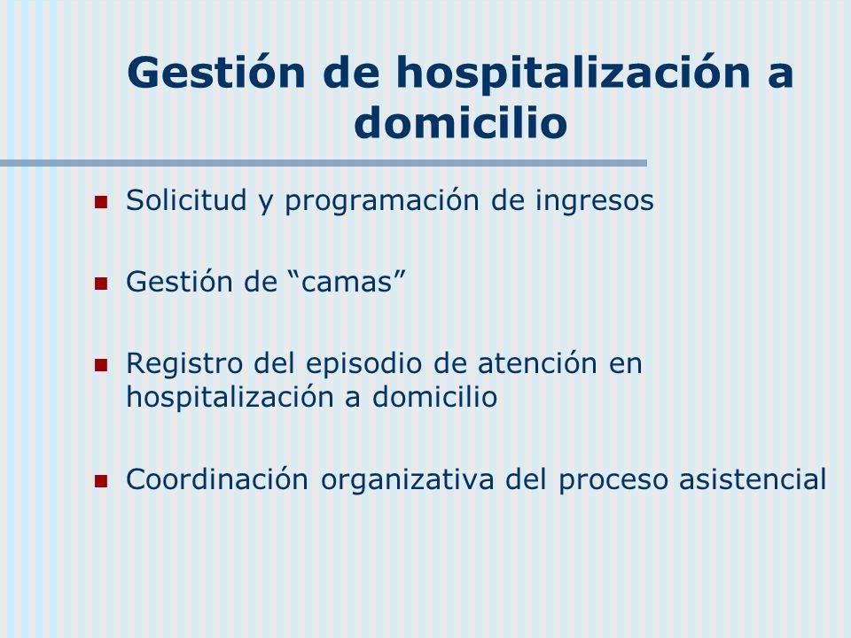 Gestión de hospitalización a domicilio Solicitud y programación de ingresos Gestión de camas Registro del episodio de atención en hospitalización a domicilio Coordinación organizativa del proceso asistencial