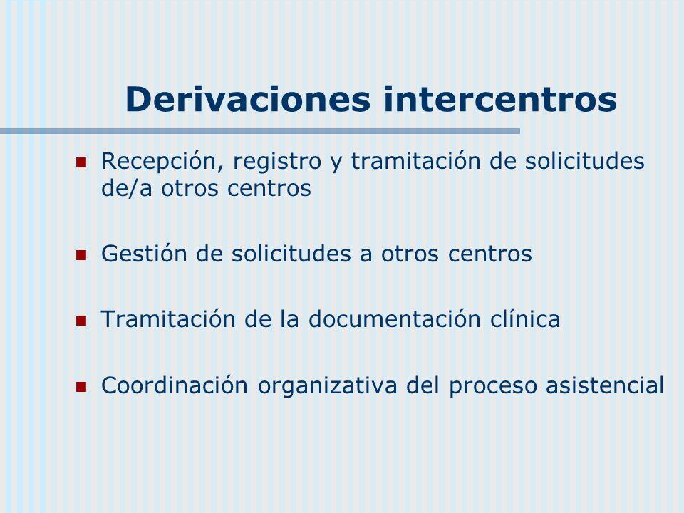Derivaciones intercentros Recepción, registro y tramitación de solicitudes de/a otros centros Gestión de solicitudes a otros centros Tramitación de la documentación clínica Coordinación organizativa del proceso asistencial