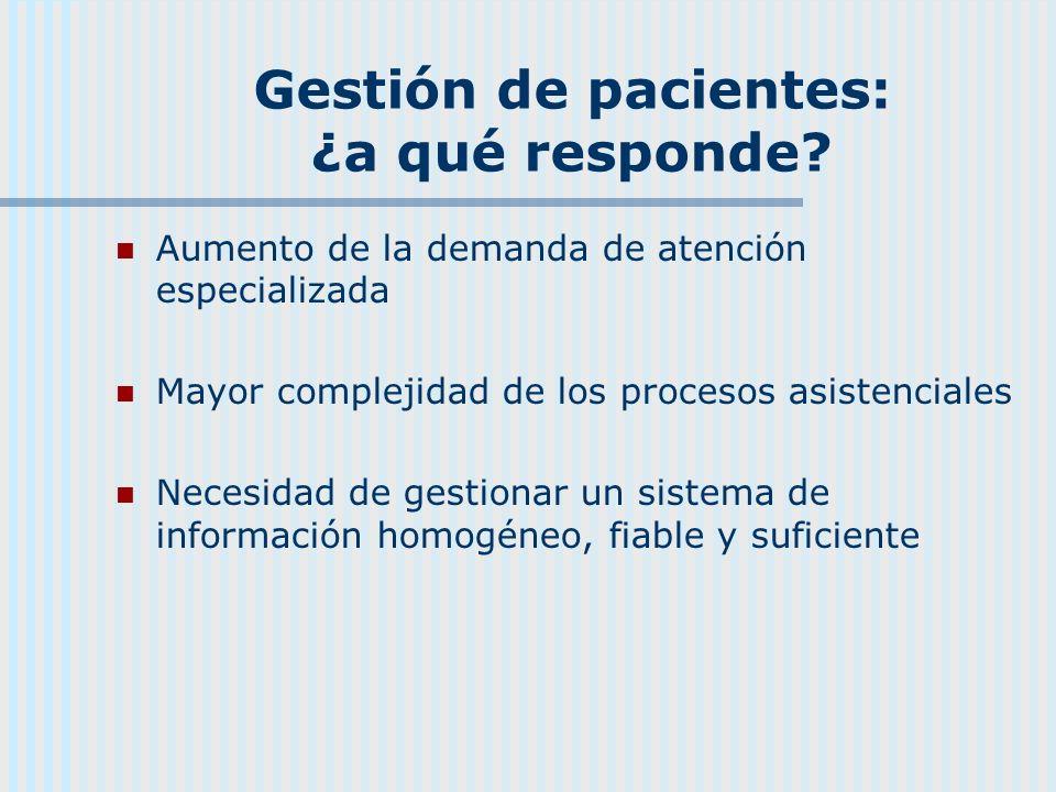 Gestión de pacientes: ¿a qué responde? Aumento de la demanda de atención especializada Mayor complejidad de los procesos asistenciales Necesidad de ge