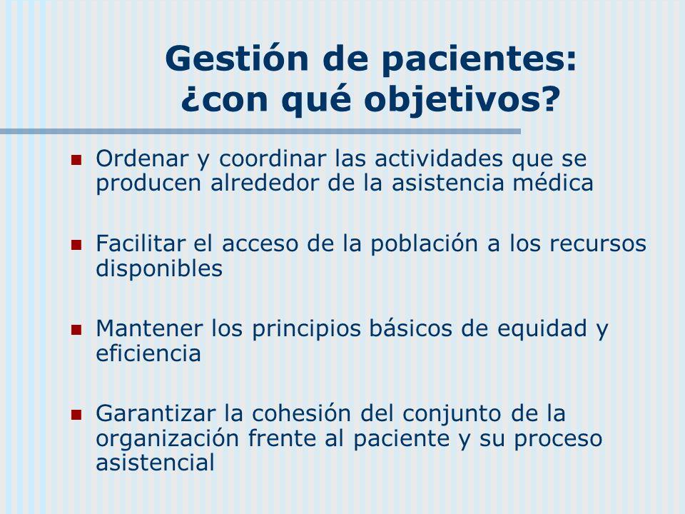 Gestión de pacientes: ¿con qué objetivos? Ordenar y coordinar las actividades que se producen alrededor de la asistencia médica Facilitar el acceso de
