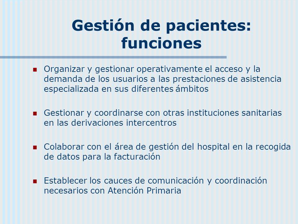Gestión de pacientes: funciones Organizar y gestionar operativamente el acceso y la demanda de los usuarios a las prestaciones de asistencia especiali