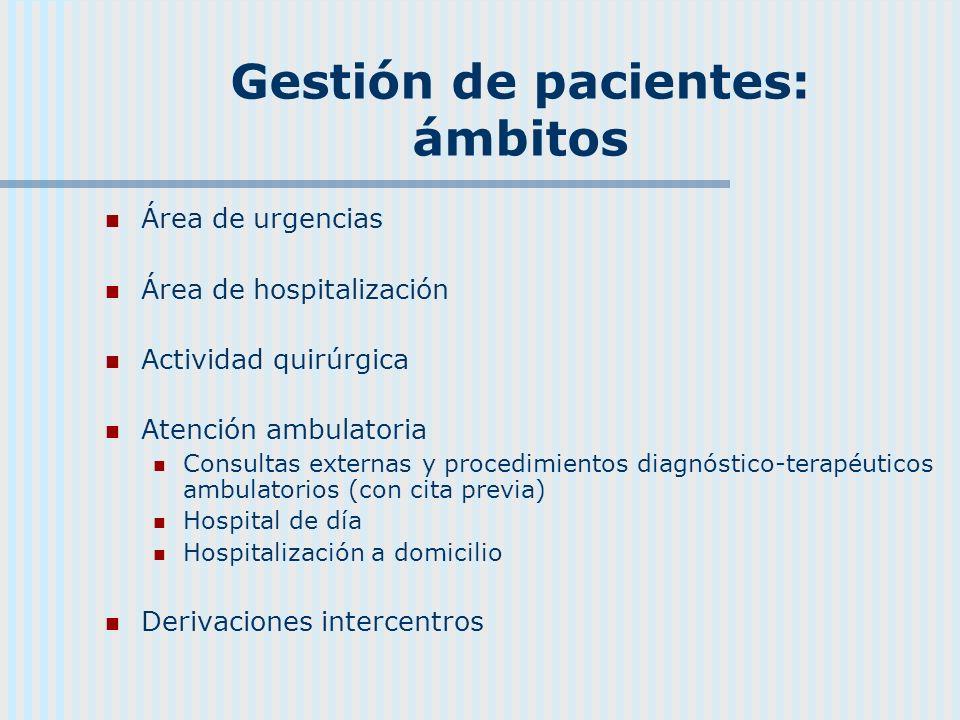 Gestión de pacientes: ámbitos Área de urgencias Área de hospitalización Actividad quirúrgica Atención ambulatoria Consultas externas y procedimientos