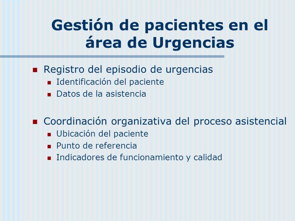 Gestión de pacientes en el área de Urgencias Registro del episodio de urgencias Identificación del paciente Datos de la asistencia Coordinación organi
