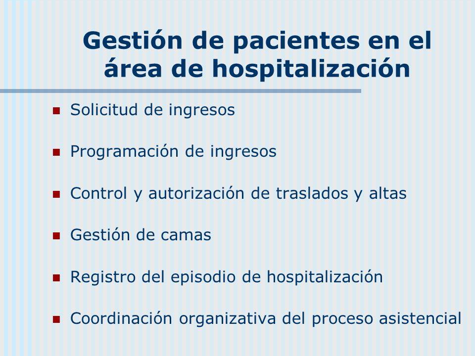 Gestión de pacientes en el área de hospitalización Solicitud de ingresos Programación de ingresos Control y autorización de traslados y altas Gestión de camas Registro del episodio de hospitalización Coordinación organizativa del proceso asistencial