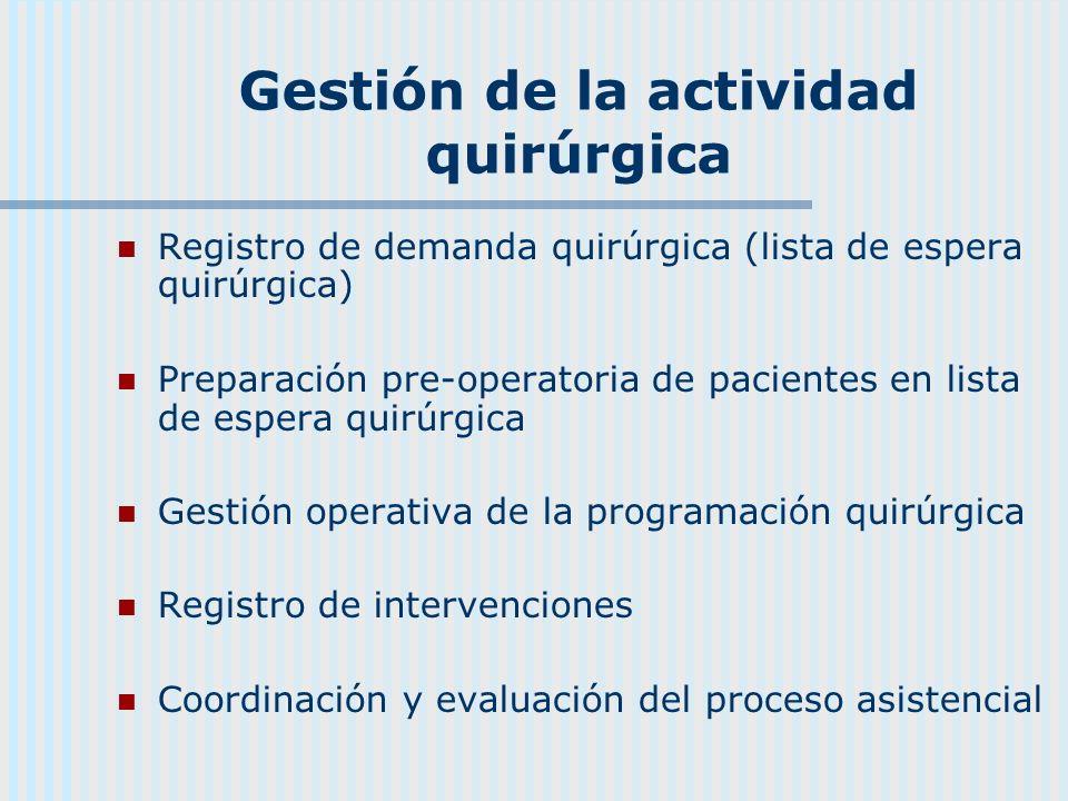Gestión de la actividad quirúrgica Registro de demanda quirúrgica (lista de espera quirúrgica) Preparación pre-operatoria de pacientes en lista de espera quirúrgica Gestión operativa de la programación quirúrgica Registro de intervenciones Coordinación y evaluación del proceso asistencial