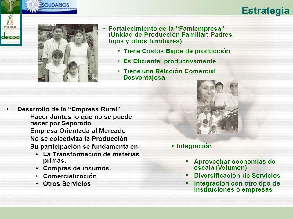 Desarrollo de la Empresa Rural –H–Hacer Juntos lo que no se puede hacer por Separado –E–Empresa Orientada al Mercado –N–No se colectiviza la Producció