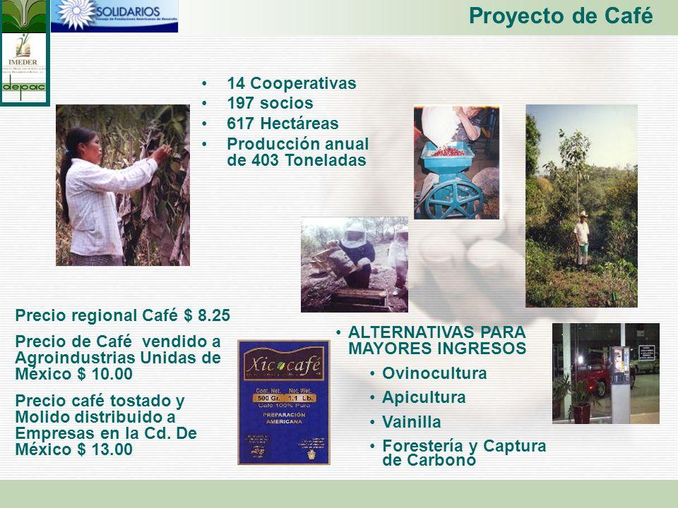 Proyecto de Café 14 Cooperativas 197 socios 617 Hectáreas Producción anual de 403 Toneladas Precio regional Café $ 8.25 Precio de Café vendido a Agroi