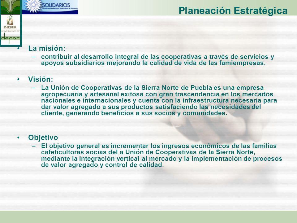 Planeación Estratégica La misión: –contribuir al desarrollo integral de las cooperativas a través de servicios y apoyos subsidiarios mejorando la cali
