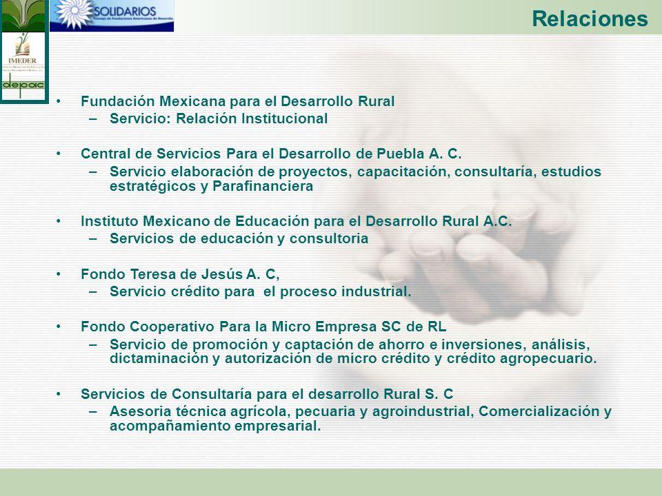 Relaciones Fundación Mexicana para el Desarrollo Rural –Servicio: Relación Institucional Central de Servicios Para el Desarrollo de Puebla A. C. –Serv
