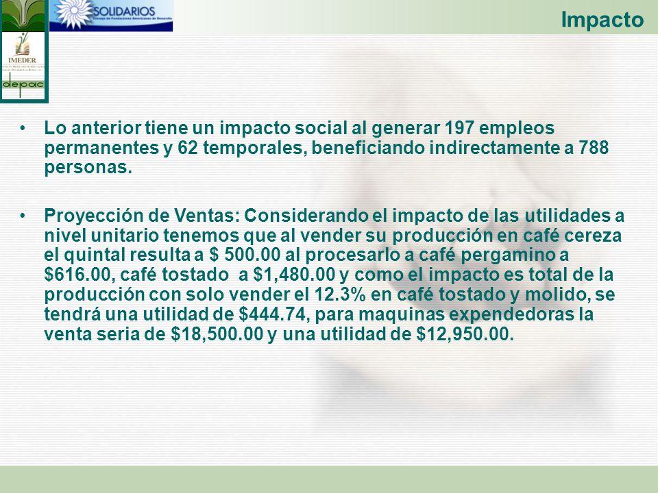 Impacto Lo anterior tiene un impacto social al generar 197 empleos permanentes y 62 temporales, beneficiando indirectamente a 788 personas. Proyección