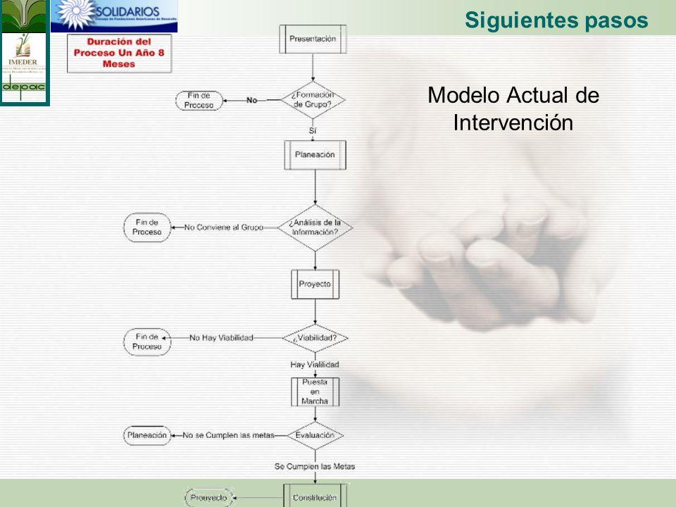 Modelo Actual de Intervención Siguientes pasos