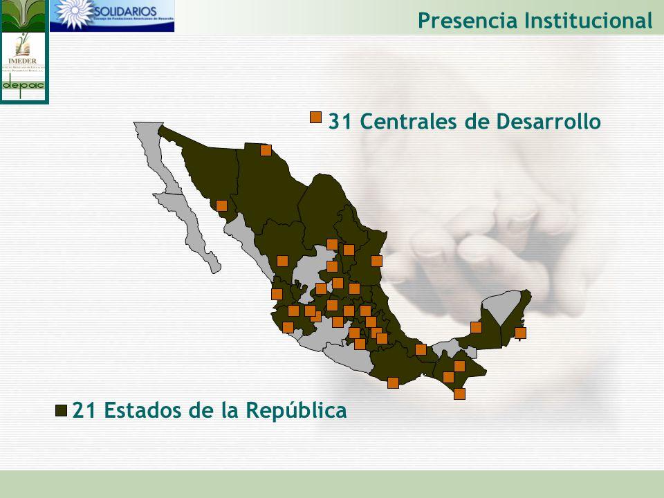 Presencia Institucional 31 Centrales de Desarrollo 21 Estados de la República