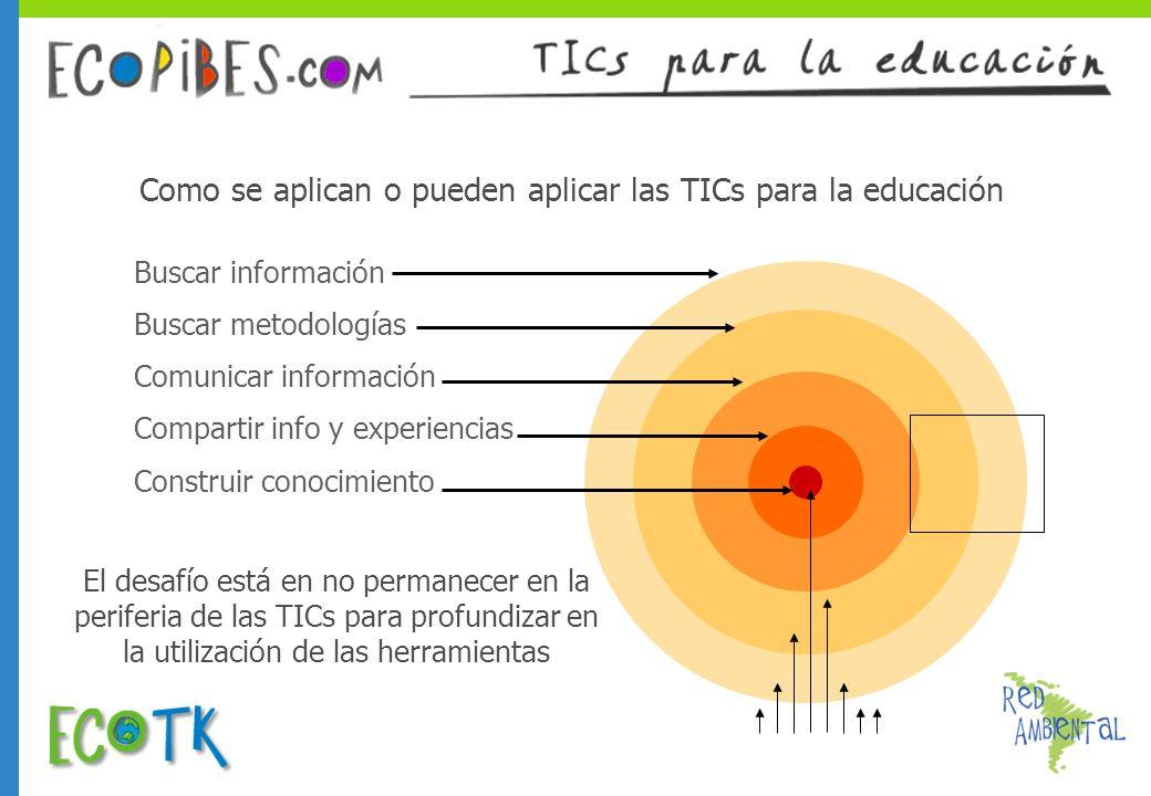 Como se aplican o pueden aplicar las TICs para la educación Buscar información Buscar metodologías Comunicar información Compartir info y experiencias