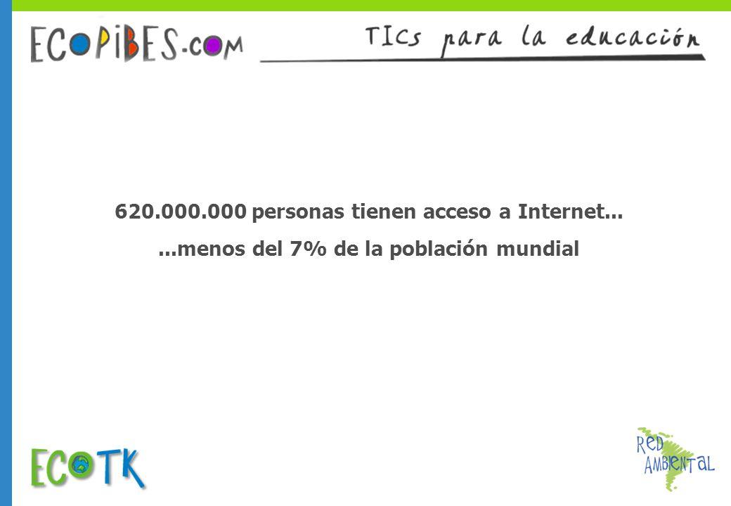 620.000.000 personas tienen acceso a Internet......menos del 7% de la población mundial