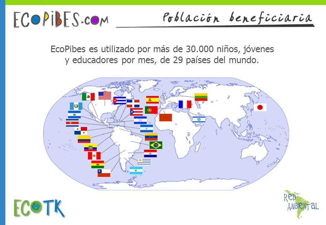 EcoPibes es utilizado por más de 30.000 niños, jóvenes y educadores por mes, de 29 países del mundo.